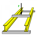 Loading schematic